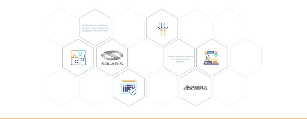 Wspólny kierunek - Solaris i EQ System