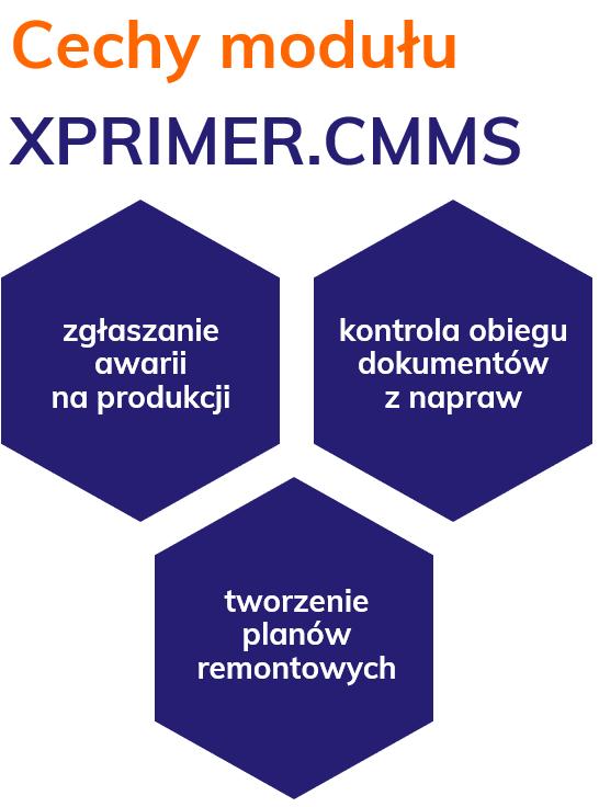 CMMS w produkcji